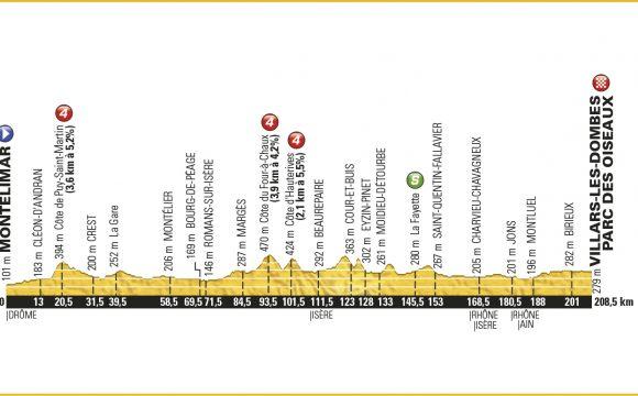 14. Etape – Tour de France