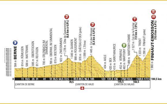 17. Etape – Tour de France