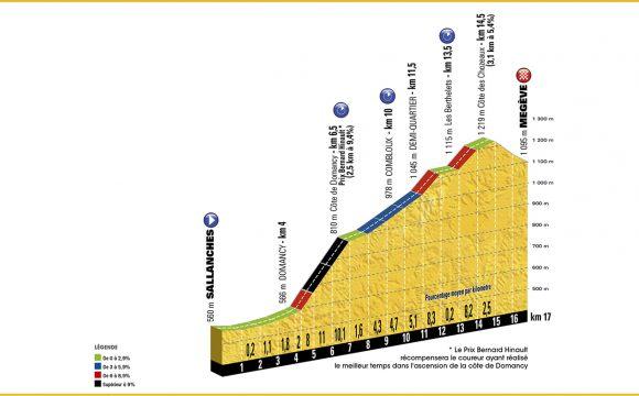 18. Etape – Tour de France