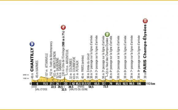 21. Etape – Tour de France