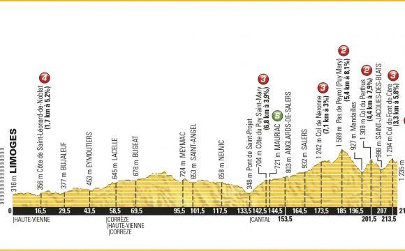 5. Etape – Tour de France