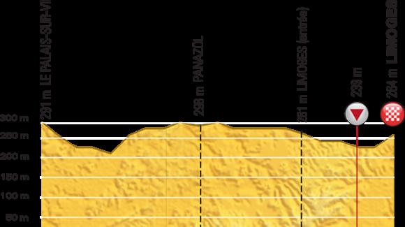 Favoritterne til 4. etape